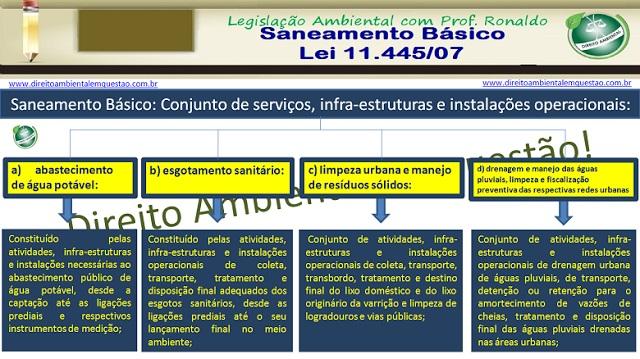 Conceito de Saneamento Básico na Lei 11445/07.
