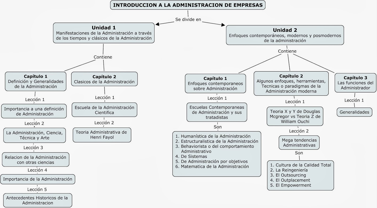 Isil Estrategias De Aprendizaje Mapas Conceptuales
