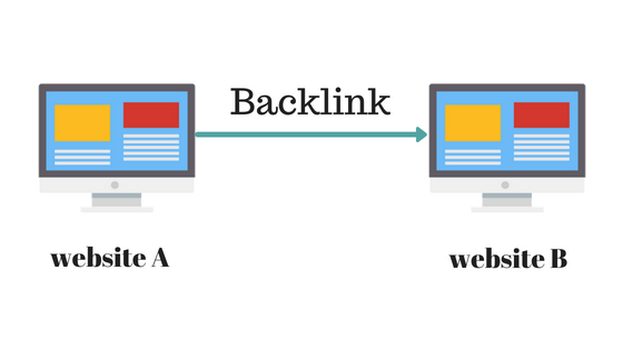 How to Build High-Quality-Backlinks