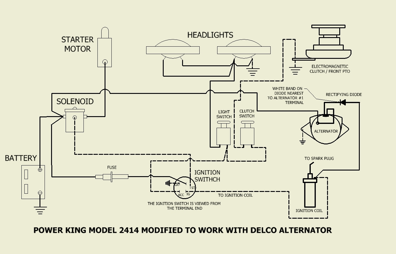 Ford 5030 Wiring Diagram - Electrical Drawing Wiring Diagram •