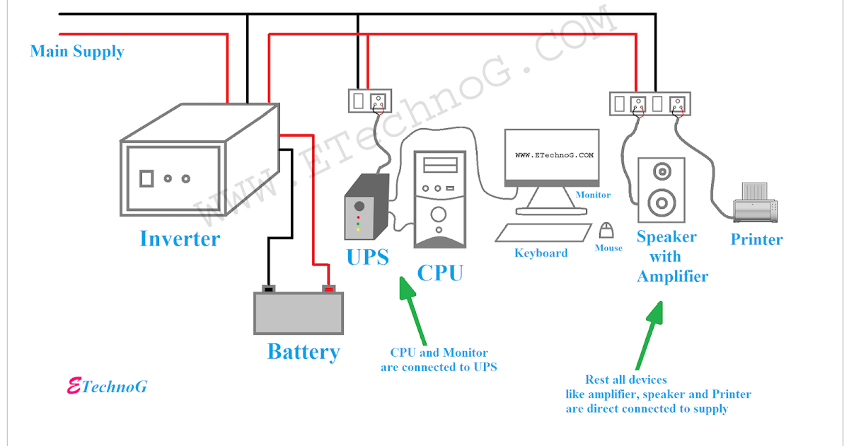 proper ups connection with loads inverter computer at home