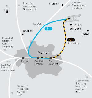 Ir en tren del aeropuerto a Múnich.