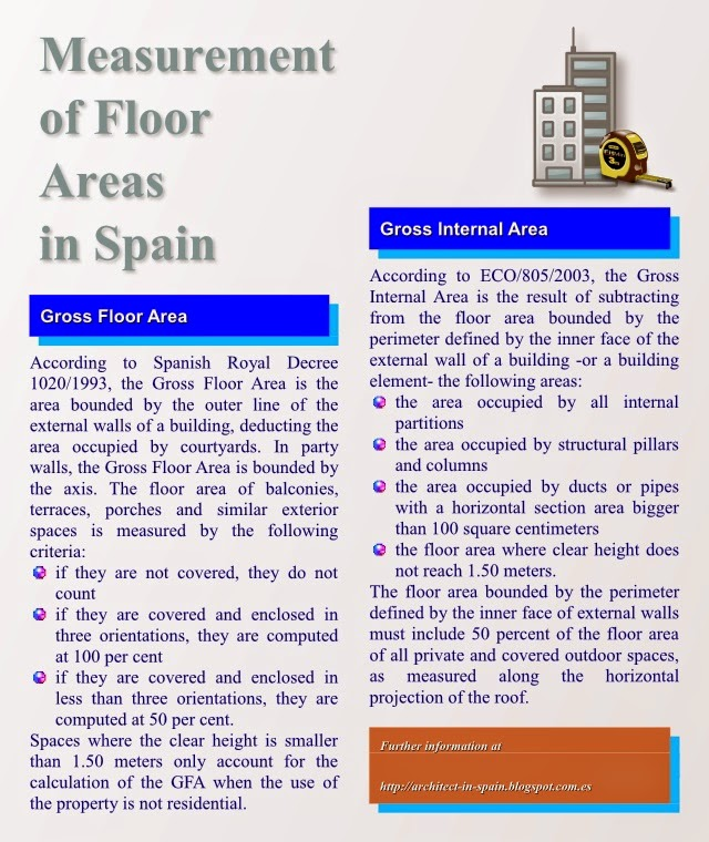 Measurement of Floor Areas