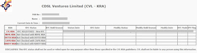 KYC Inquiry Status