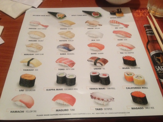 Different Types: Different Types Of Sushi