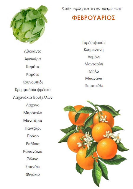 Τα φρούτα και τα λαχανικά του Φεβρουαρίου