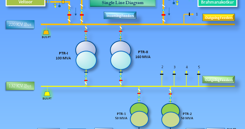 Single line diagram 132 kv substation pdf for Substation pdf