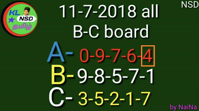 AKSHAYA AK-353 abc board numbers by  Raja Naina on 11-07-2018 kerala lottery predictions in keralalotteries.info