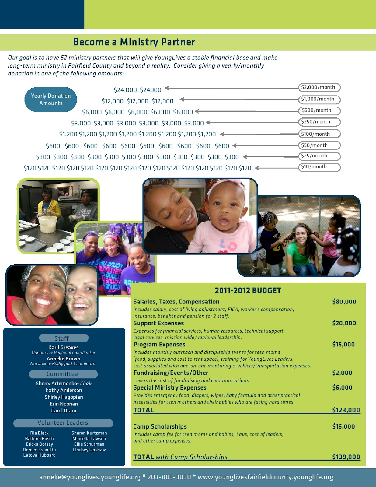 Younglives: ministry to teen moms: sample case statement.