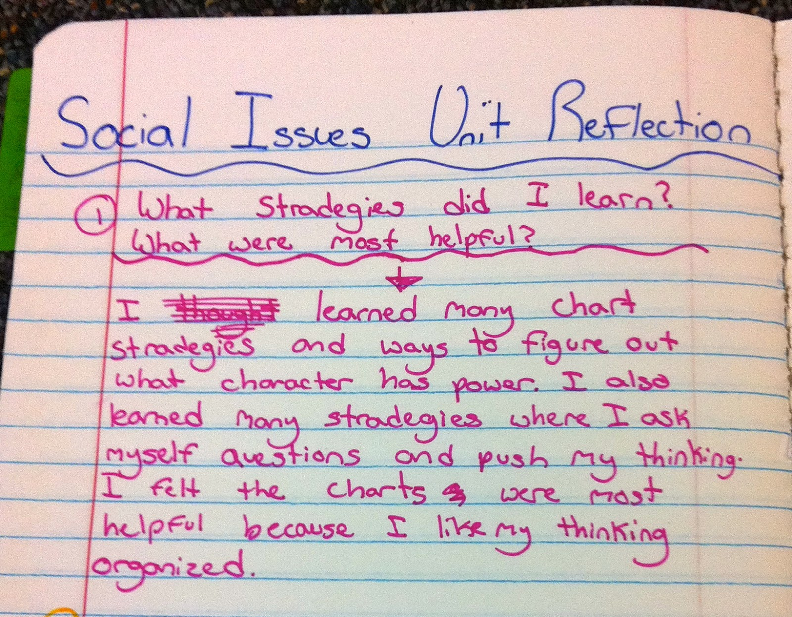 Persuasive Examples For Grade 3