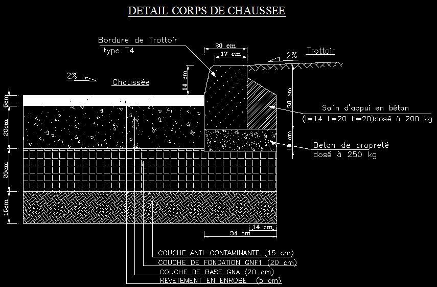Célèbre Détail chaussée autocad dwg | Outils, livres, exercices et vidéos ST94