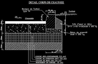 Exemple de plan autocad de détail chaussée.  détail corps de chaussée et corps de trottoir et profil en travers voie routière, en version autocad dwg.