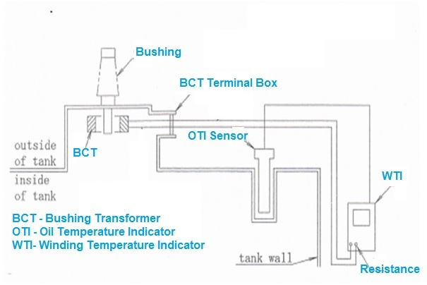 Transformer Winding Temperature Indicator | Electrical Concepts