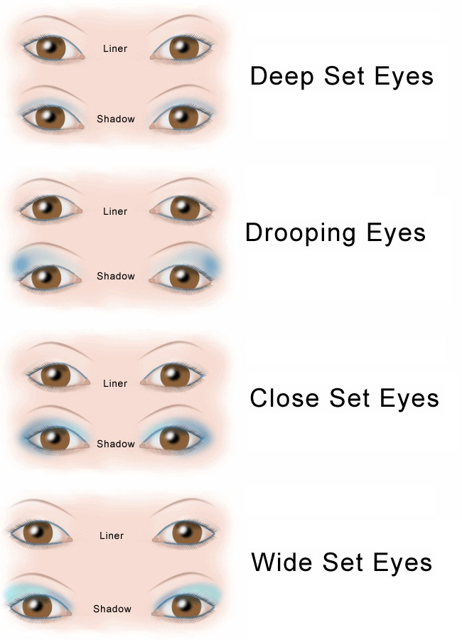 Eye makeup for close set eyes