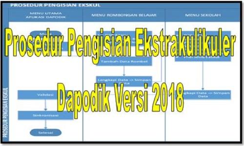 Download Prosedur Pengisian Ekstrakulikuler Dapodik Versi 2018