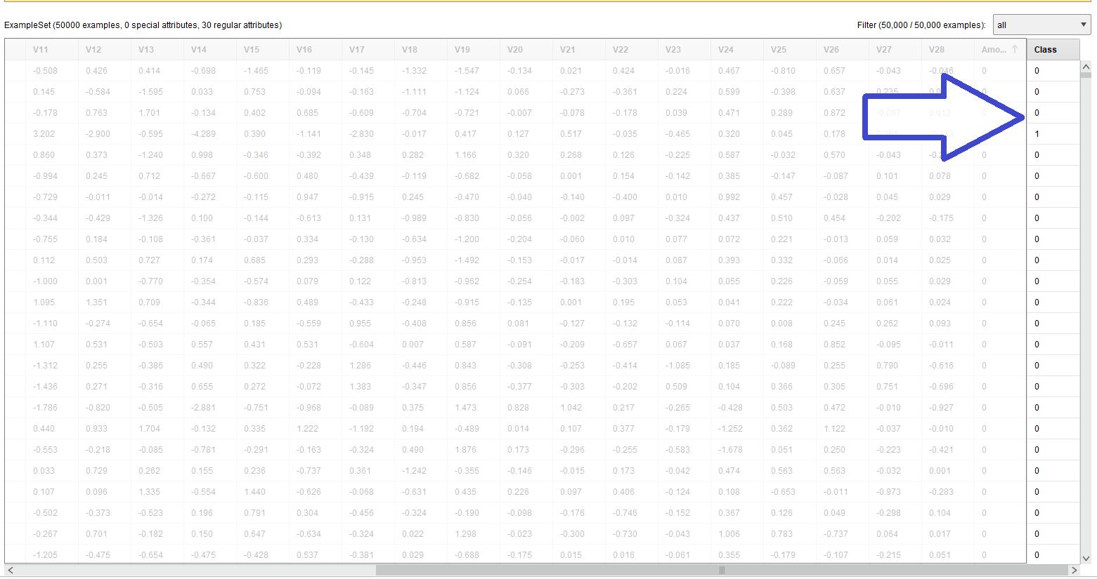 Fixing an Imbalanced Dataset Using Rapidminer