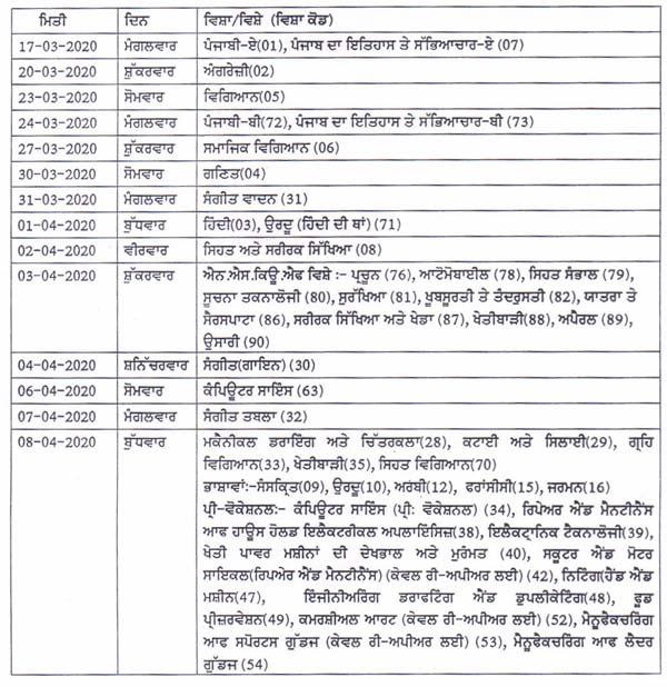 PSEB 10th Date Sheet 2020