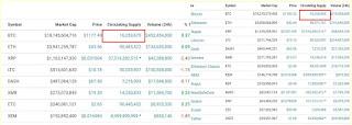 Masa Depan Cryptocurrency Bitcoin