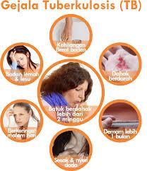 Obat Tbc Dan Efek Samping