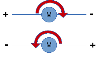 Como funciona el Puente H L293B