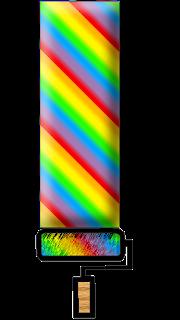 Abecedario Pintando el Arco Iris. Painting the Rainbow Abc.