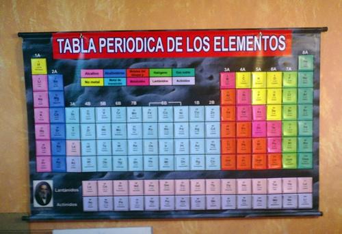 Tendencia de radios at micos en tabla peri dica youtube geoqu mica lista de materiales reciclables imagui urtaz Image collections