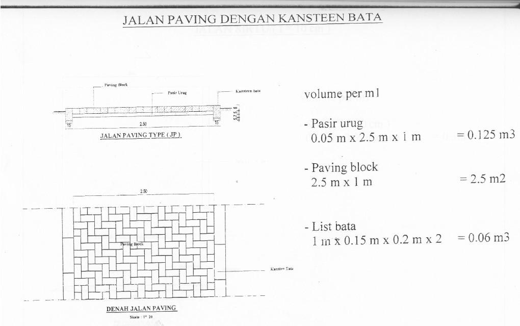 Cara Menghitung Volume Jalan Paving Dengan Kansteen Bata ...