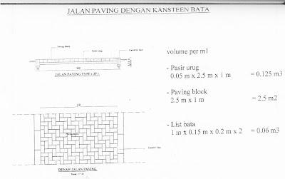 Cara Menghitung Volume Jalan Paving Dengan Kansteen Bata