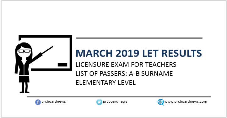 LET Result March 2019: A-B Passers Elementary