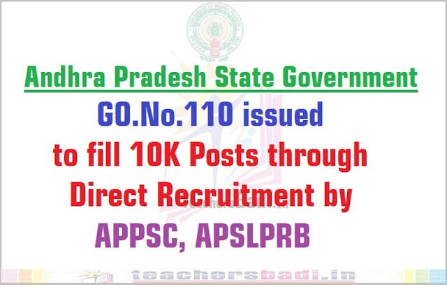 GO.110,10k posts,Direct Recruitment,APPSC,APSLPRB