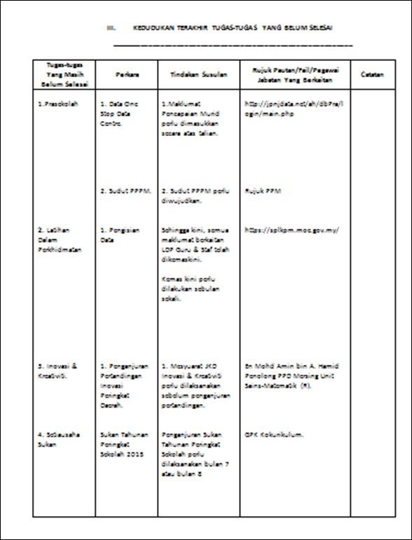 Contoh Soalan Untuk Pembantu Tadbir N19 Viral Blog C