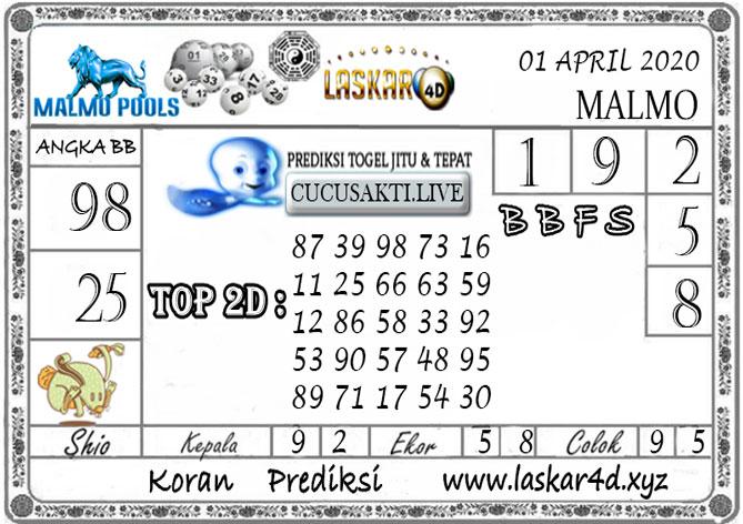 Prediksi Togel MALMO LASKAR4D 01APRIL 2020
