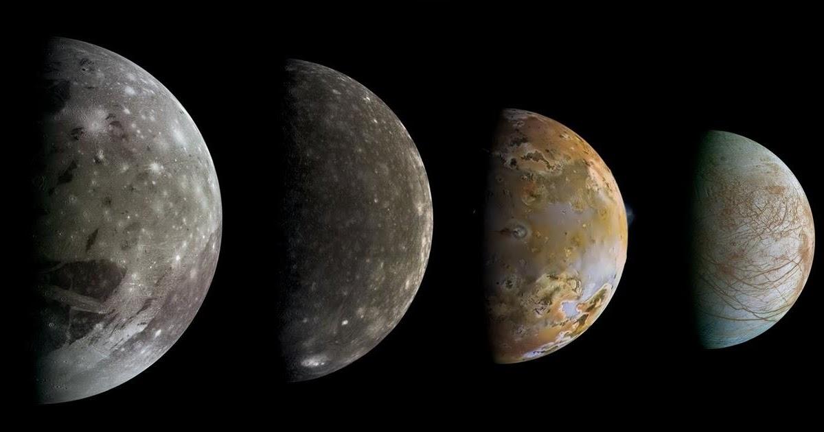 Jupiter Galilean Moons Names Wallpaper Download
