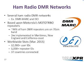 VE3WZW DMR Presentation