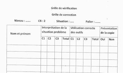 شبكة تفريغ النتائج + شبكة تصنيف التلاميذ (فرنسية) الثالث والرابع