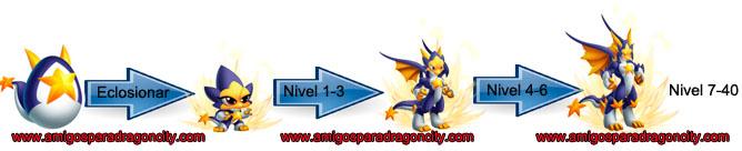 imagen del crecimiento del noble dragon animosidad