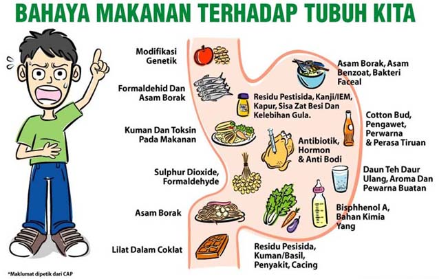 4 Macam Zat Aditif Dalam makanan yang Berbahaya