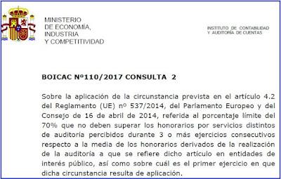 BOICAC 110 Consulta 2 auditoría
