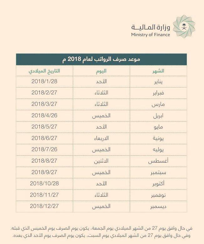 جدول صرف رواتب الموظفين بالمملكة العربية السعودية عام 2018
