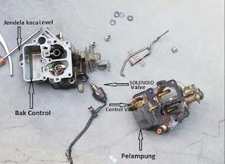 Info Technical Mazda Vantrend Mazda Vantrend 1400cc Multi Car