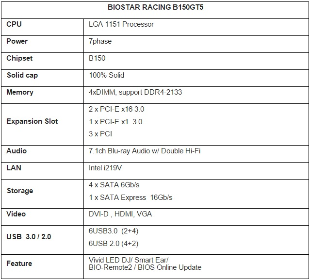 BIOSTAR RACING B150GT5 Motherboard Specs