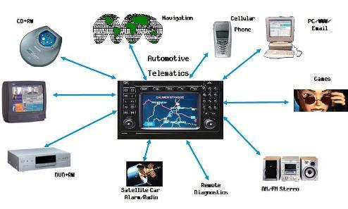 Media Komunikasi Media Komunikasi