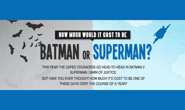 Batman vs Superman: How Do They Compare In The Money Stakes?