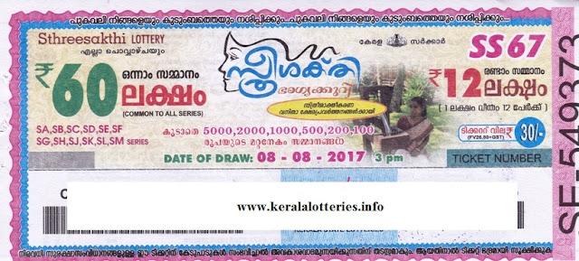 Kerala Lottery Result_Sthree Sakthi (SS-67)