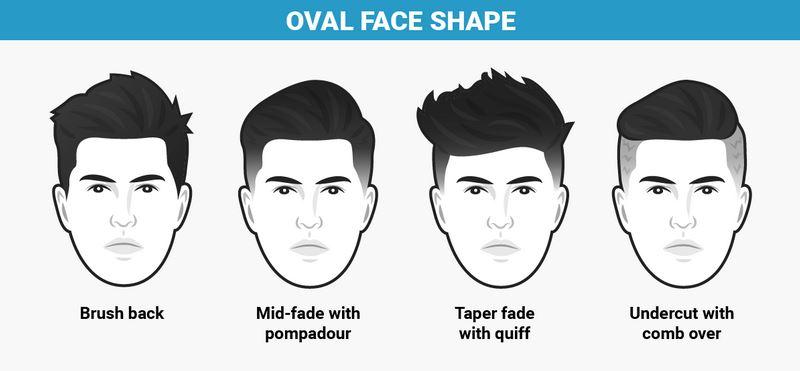 Gaya Rambut Pria Sesuai Bentuk Wajah Banyak Cara