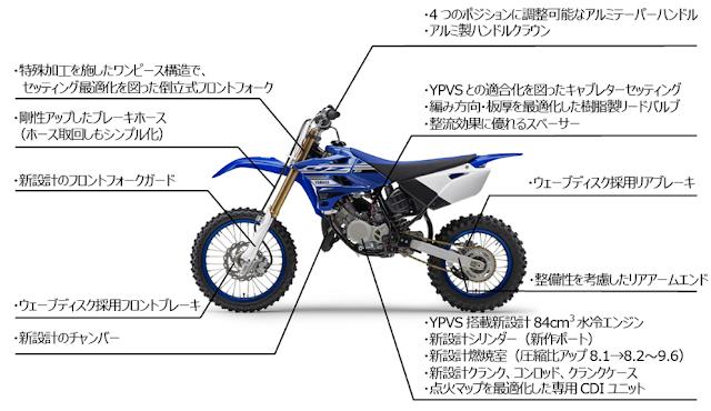 YZ85 スペック・特徴
