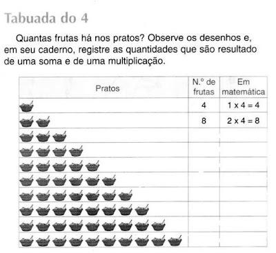 Blog Professor Zezinho Multiplicacao E Tabuadas