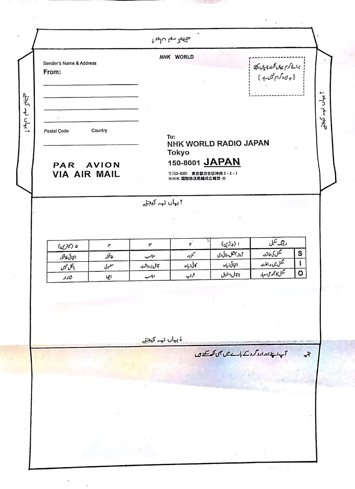 Reception forms