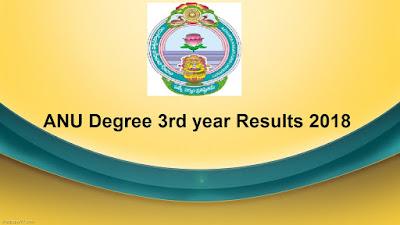 Manabadi ANU Degree 3rd year Results 2018, ANU final year Results 2018 Schools9