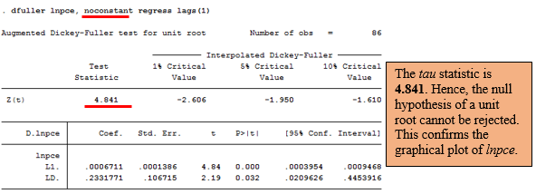 "Stata: ADF test, level, ""suppress constant"" option from cruncheconometrix.com.ng"